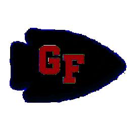 Glens Falls City School District